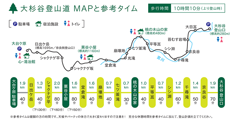 大杉谷マップ